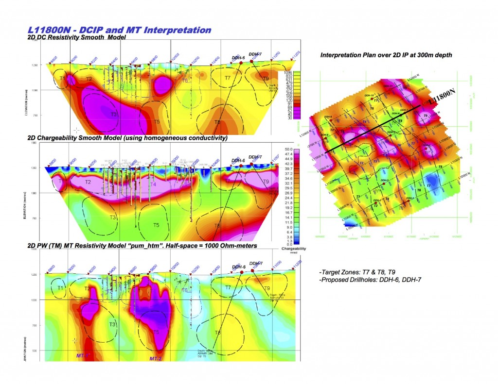 Fig1_Western Copper-Casino Project_etation Results_August 17-2009 21